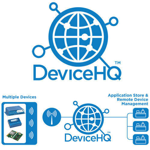 Solution de gestion de devices MultiTech DeviceHQ Image